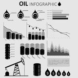 OljeindustriInfographic beståndsdelar Arkivfoto