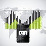 Oljepriser Fotografering för Bildbyråer