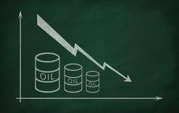 Oljepriser i marknaden Royaltyfria Bilder