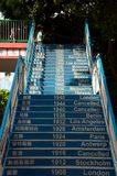 Olympic Years on a Staircase Stock Photography