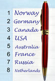 Olympics medals table. In the notepad Royalty Free Stock Photo