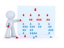 ombyggande för diagramorgorganisation Arkivbild