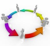Omcirkelen de mensen Verbonden Pijlen de Verandering van Kleuren Stock Foto's