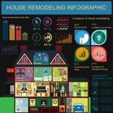 Omdana för hus som är infographic Ställ in inre beståndsdelar för att skapa Royaltyfri Foto