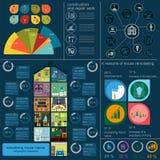 Omdana för hus som är infographic Ställ in inre beståndsdelar för att skapa Arkivfoto