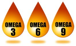 Omega fatty acids. Health benefits of omega fatty acids 3, 6 and 9 Royalty Free Stock Photo