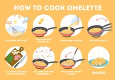 Omelette kulinarny przepis Szybki i łatwy śniadanie ilustracji