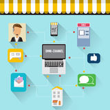 OMNI-Channel concept for digital marketing and online shopping.I Stock Photo