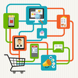 OMNI-Channel concept for digital marketing and online shopping.I Royalty Free Stock Image