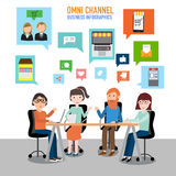 OMNI-Channel concept for digital marketing and online shopping.I Royalty Free Stock Photography