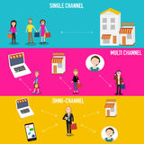 OMNI-Channel Concept For Digital Marketing And Online Shopping.Illustration EPS10. Stock Photos