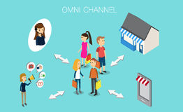 OMNI Channel  concept Isometric 3D vector. Stock Photos
