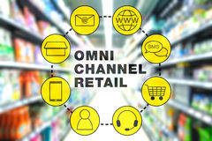 Omni Channel Retail Marketing Concept. Concept of Omni channel retail marketing for modern commerce stock images