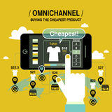 Omni-channel - shopping experience Royalty Free Stock Photos