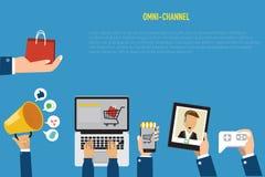 OMNI-kanaal concept voor digitale marketing en online het winkelen I Royalty-vrije Stock Afbeelding
