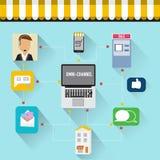 OMNI-kanal begrepp för digital marknadsföring och online-shopping I Arkivfoto