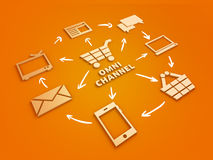 Omni-kanal marknadsföringsstrategi stock illustrationer