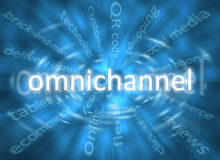Omnichannel Royaltyfria Bilder