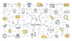 Omnichannel begrepp Många kommunikationskanaler med kunden stock illustrationer