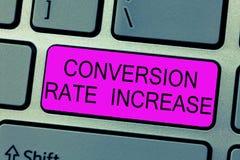 Omvandling Rate Increase för textteckenvisning Begreppsmässigt fotoförhållande av sammanlagda besökare som utför önskade handling arkivfoton