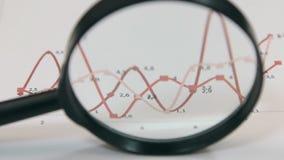 Omwenteling van het vergrootglas en optische vervorming van de rode grafiek stock videobeelden