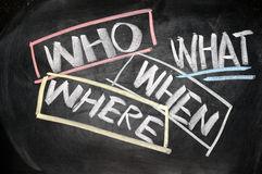 Onbeantwoorde vragen - brainstormingsconcept Stock Foto's