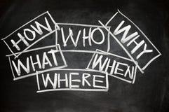 Onbeantwoorde vragen - brainstormingsconcept Stock Fotografie