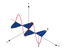Onda eletromagnética Imagem de Stock