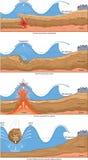 Ondas del tsunami stock de ilustración