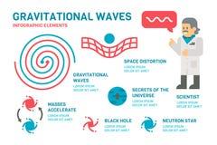 Onde gravitazionali di progettazione piana infographic Immagine Stock