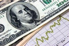 Onde investir Foto de Stock Royalty Free