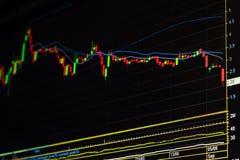 Onderaan de grafiek van de tendenseffectenbeurs Stock Foto's