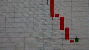 Onderaan de grafiek van de tendensvoorraad stock footage