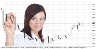 Onderneemster wat betreft forex grafiek over wit Royalty-vrije Stock Foto's