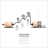 Onderwijs en het Leren Infographic met het Potloodlood van de Kerfstap Stock Afbeeldingen
