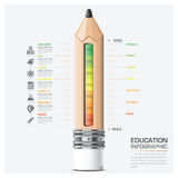 Onderwijs en het Leren Infographic met Schaalpotlood Royalty-vrije Stock Afbeeldingen