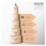 Onderwijs en het Leren Infographic met Stap van Potlood Royalty-vrije Stock Foto