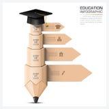 Onderwijs en het Leren Infographic met Stap van Potloodelement Stock Foto's