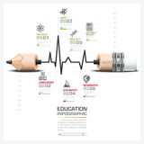 Onderwijs en het Leren Stap Infographic met de Grafiek van de Impulslijn Royalty-vrije Stock Fotografie