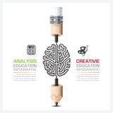 Onderwijs en het Leren Stap Infographic met Kerf Brain Shape Stock Afbeelding
