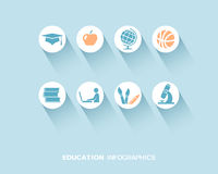 Onderwijs infographic met vlakke geplaatste pictogrammen stock illustratie