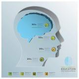 Onderwijszaken Infographic Hoofdbrain background Royalty-vrije Stock Afbeelding
