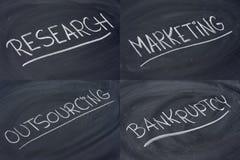 Onderzoek, marketing, delocalisering en faillissement stock foto's