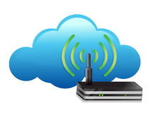 One cloud with a modem router Stock Photos