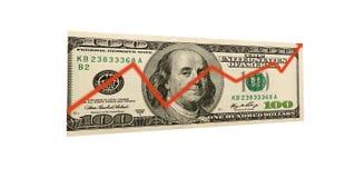 One hundred dollars isolated on white background Stock Photography