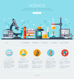One page web template Science Lab Royalty Free Stock Images