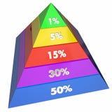 One Percent 1 Elite Groups Population Pyramid Royalty Free Stock Image