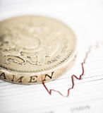 One pound coin on fluctuating graph Royalty Free Stock Photos