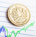 One pound coin on fluctuating graph. Stock Photo