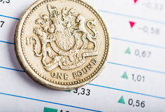 One pound coin on fluctuating graph. Stock Photos
